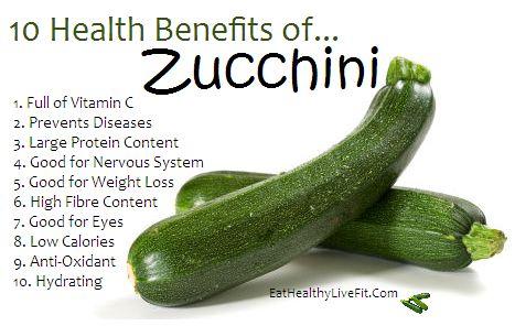 10 Health Benefits of Zucchini.