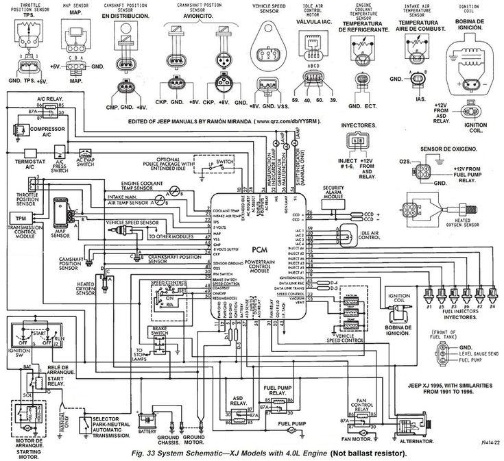 Takeuchi Diagrama del motor