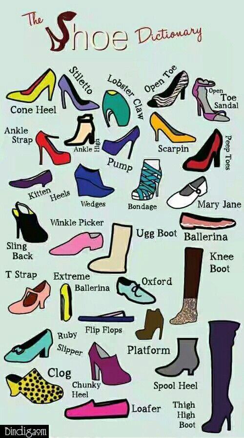 перевод картинок на обувь виды произведения