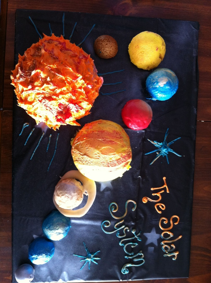 3d solar system birthday cake - photo #12