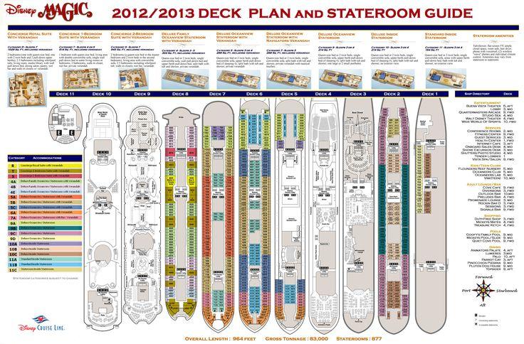 Disney Magic Ship layout | Disney cruise | Pinterest