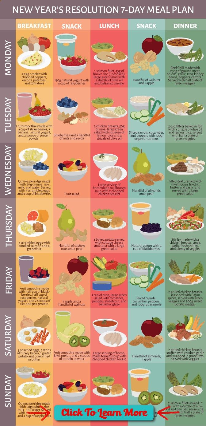 Healthy Seven Day Meal Plan #health #fitness #weightloss #healthyrecipes #weightlossrecipes ...