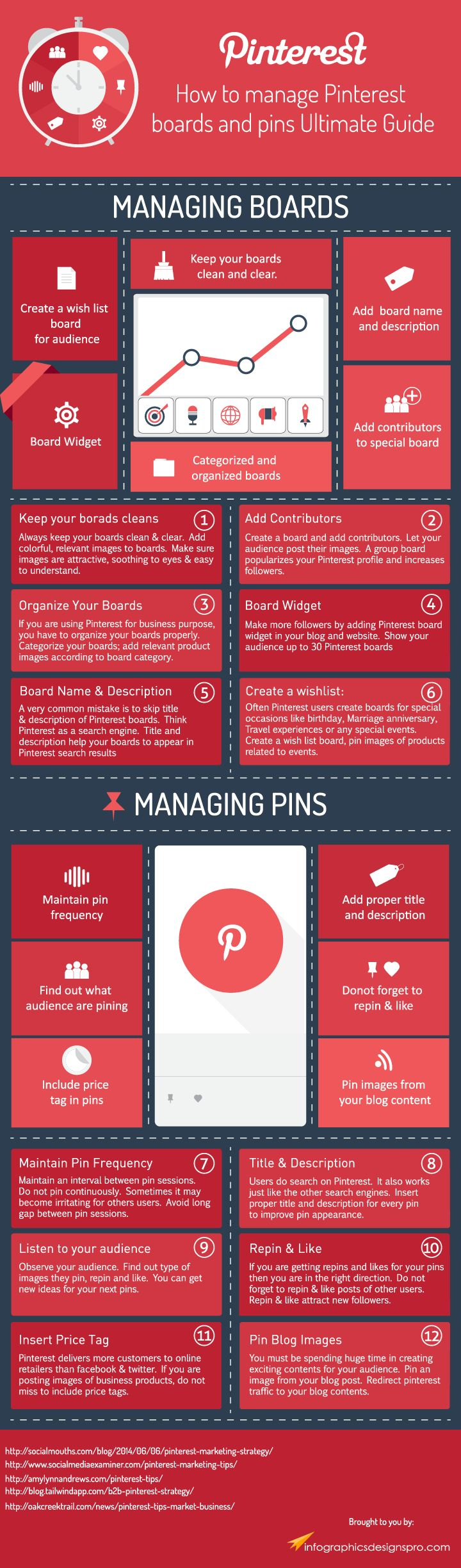 The Art Of Managing Pinterest Pins And Boards: Are you wondering how to keep your Pinterest boards and pins properly organized? Take a look at above infographic from InfographicsDesignsPro to learn the art of managing Pinterest pins and boards for business.