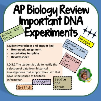 This is a great review worksheet for an AP Biology class reviewing early experiments that led to our current knowledge of molecular biology.  It includes a student chart with an answer key that provides information on Morgan, Griffith, Hershey and Chase, Chargaff, Watson and Crick, Meselson and Stalh, and Beadle and Tatum.