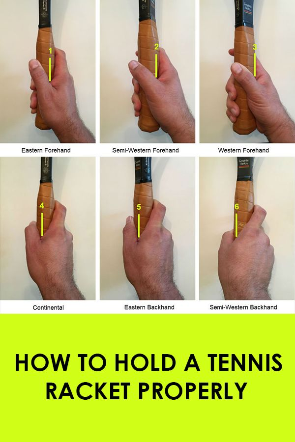 A Proper Tennis Grip Should Feel Firm But Not Tight Similar To A Firm Handshake Your Fingers Should End Up In An Angled Pos Tennis Tennis Racket Tennis Grips