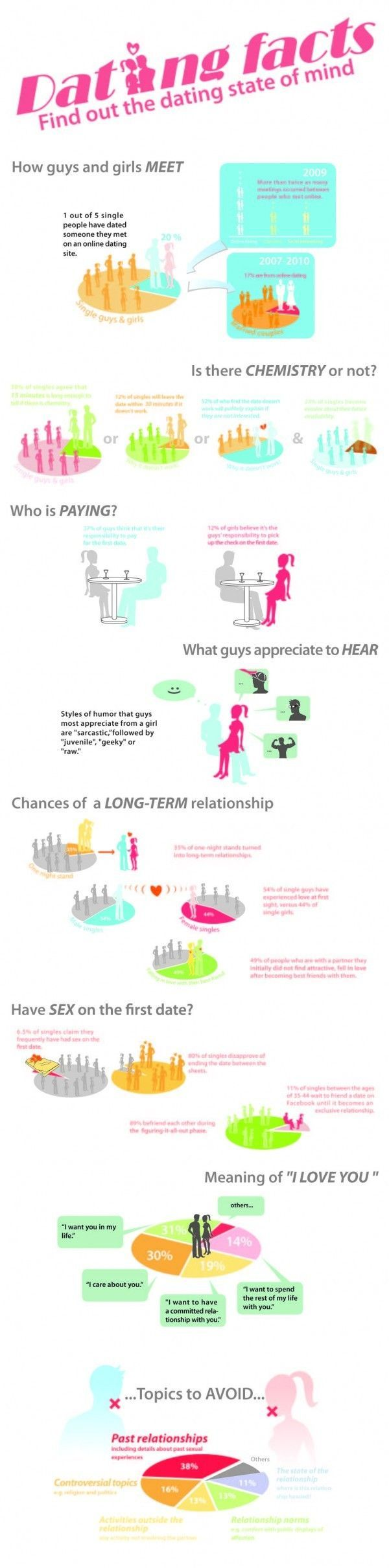how-has-the-emergence-of-online-dating-changed-the-dynamics-of-relationships-internal-view-sex