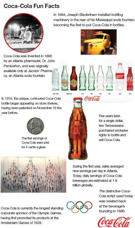 coca cola company profile pdf