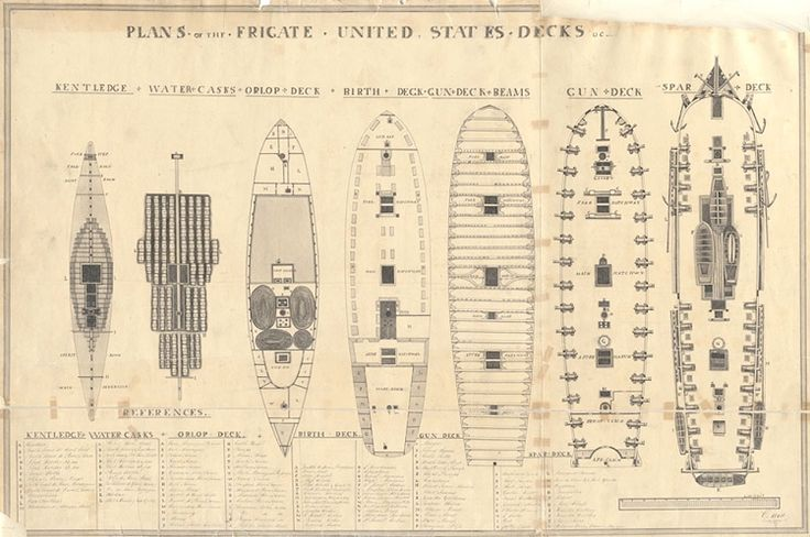 Plans of the frigate united states decks compiled 1939 for The world deck plans