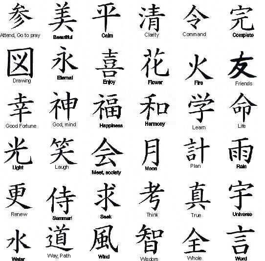 die besten 17 ideen zu chinesische tattoos symbol e auf. Black Bedroom Furniture Sets. Home Design Ideas