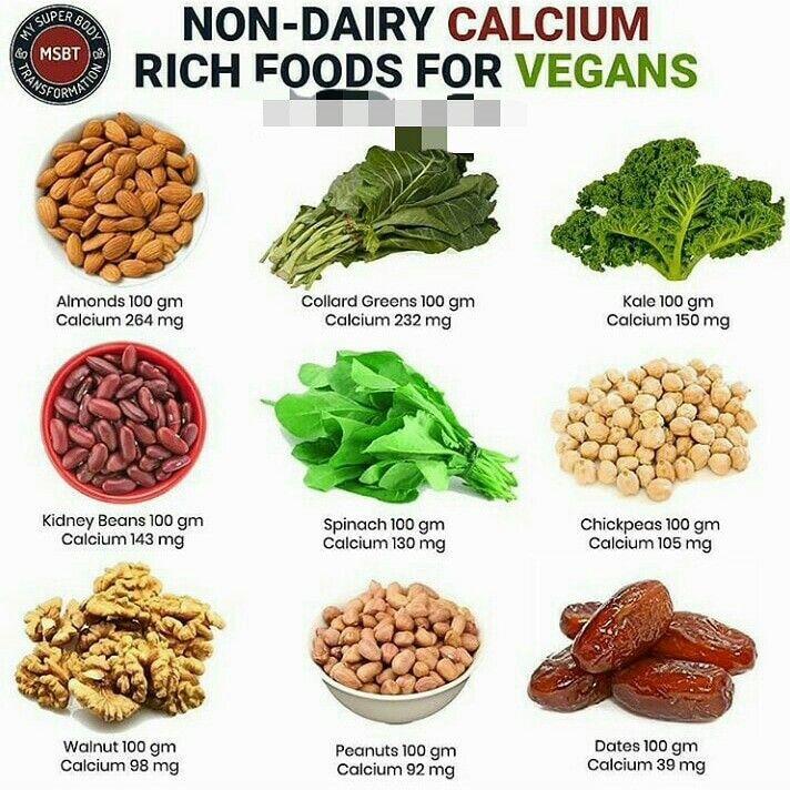 Non dairy calcium rich foods Calcium rich foods, Healthy