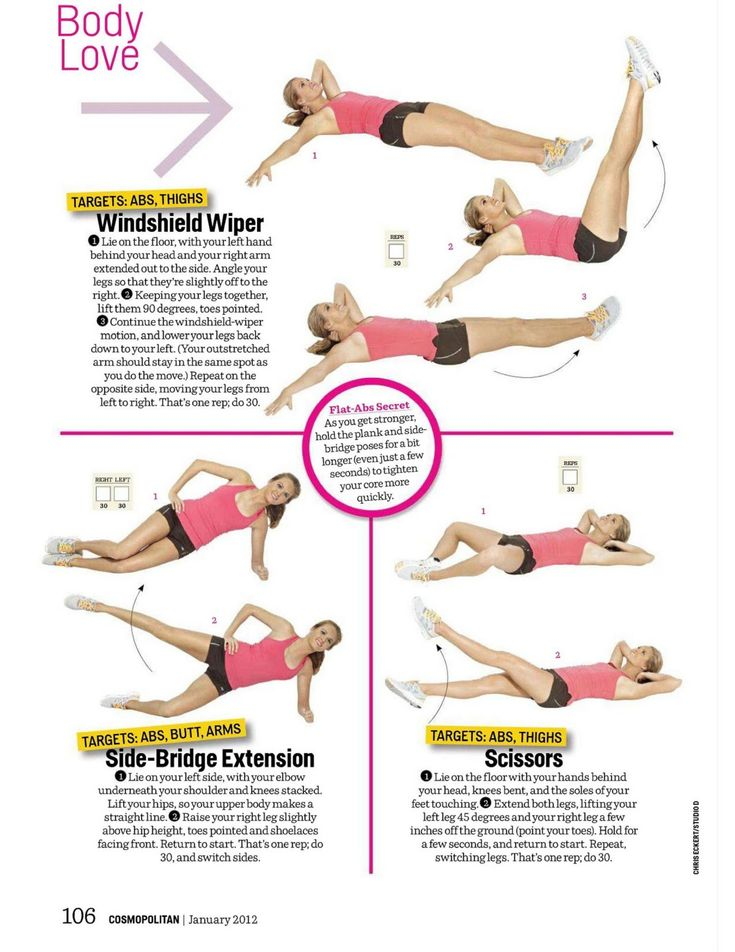 Find This Pin And More On Tracy Anderson Workout By Katherine6666.