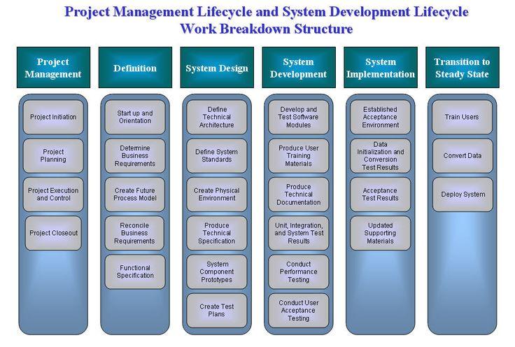 software development policy