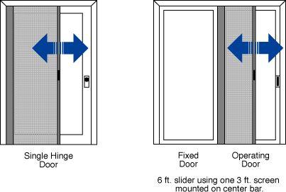 side pull single hinge patio sliders diagram patio On side retractable screen door
