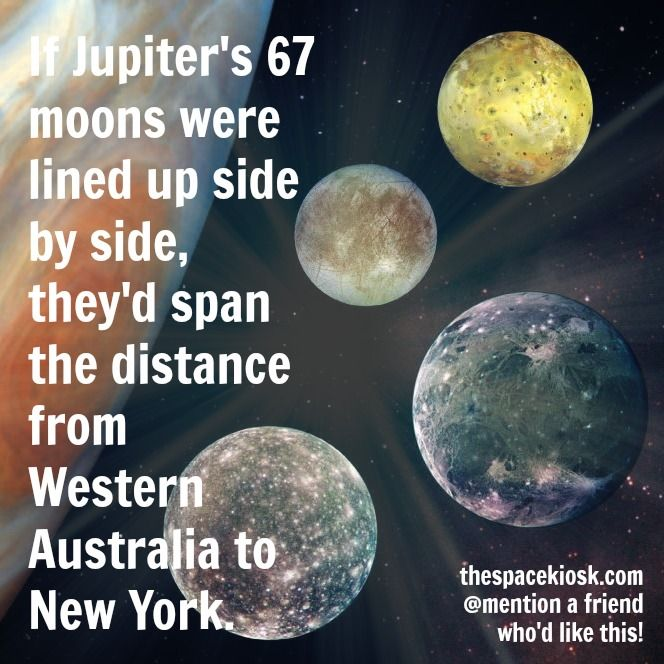 Jupiter's moons; larger or smaller than you thought? Mind blowing space facts about the Universe for astronomy / astrophysics fans! Also make sure to visit www.kidsinorbit.com - 100% dedicated to kids science / astronomy! Image: NASA