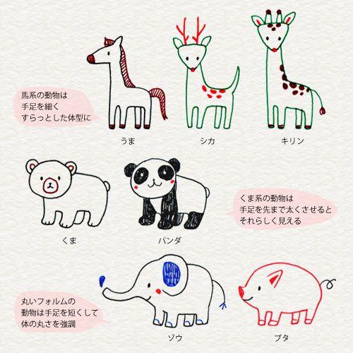 Diversi tipi di illustrazioni di animali