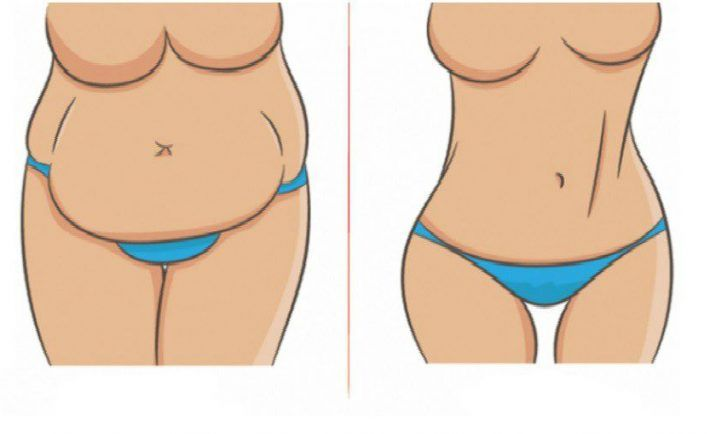 Cvičte takto iba 6 minút denne a uvidíte, čo sa stane s Vaším brušným tukom | Mega chudnutie