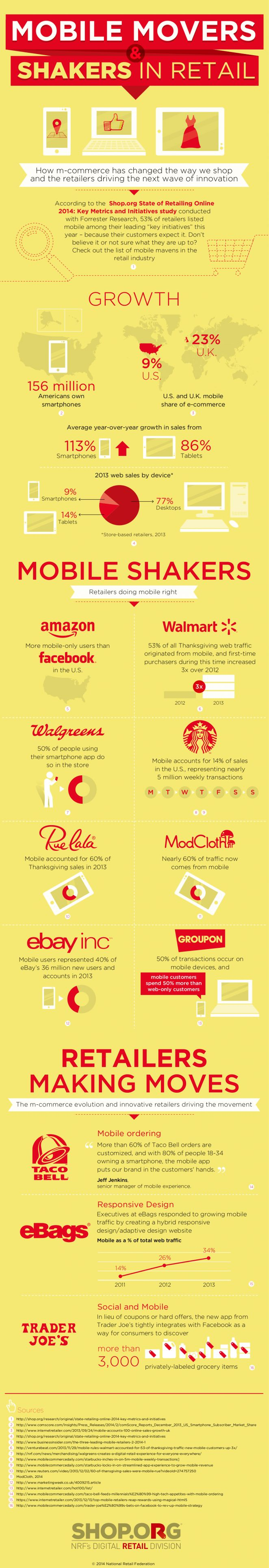 Who Are The Mobile Movers And Shakers In Retail M-Commerce? #Mcommerce #Infographic