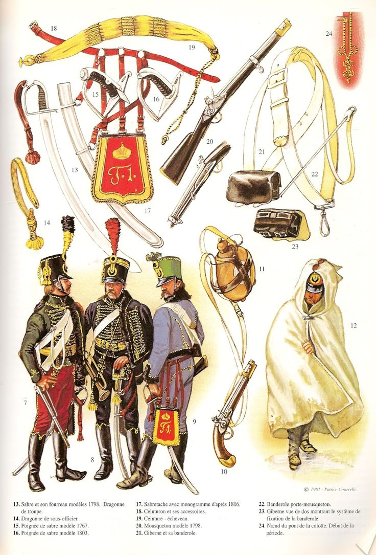 Austrian Hussars 1799 - 1815 Patrice Courcelle.