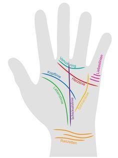 Wenn du beim Handlesen eine Schutzengel-Linie entdeckst, bedeutet das, dass ein lieber Mensch über dich wacht. So erkennst du die Schutzengel-Linie!
