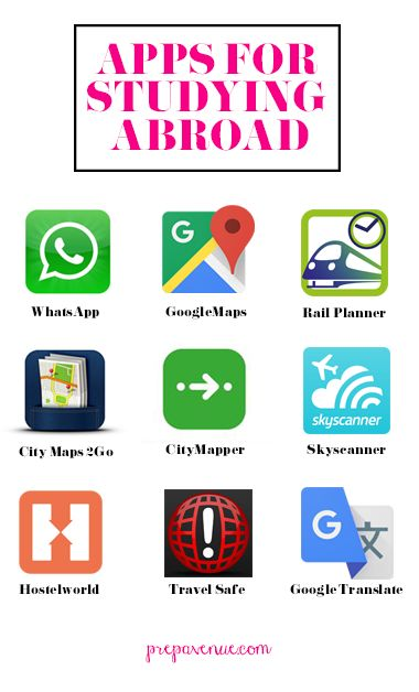 Apps For Studying Abroad | Prep Avenue | Bloglovin'