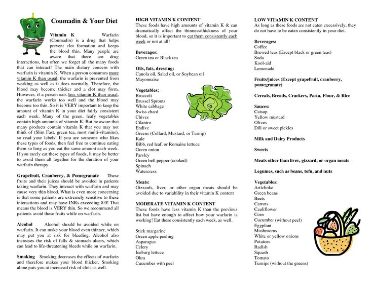 Coumadin Diet Cookbook