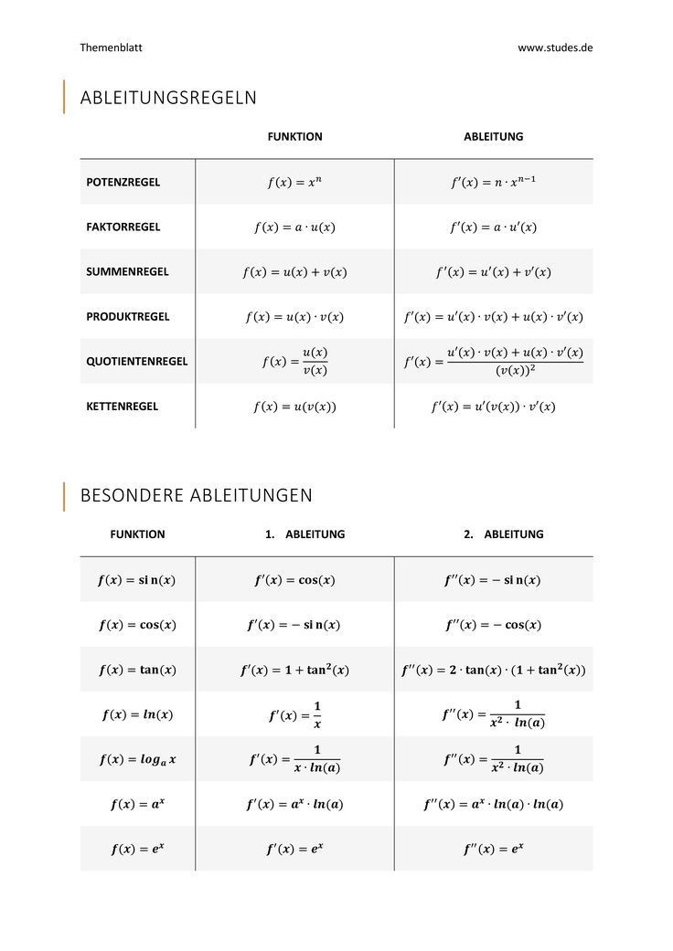 Tables For Derivation Rules And Special Derivations Derivation Derivation Inspirational Quotes For Students Quotes For College Students Quotes For Students