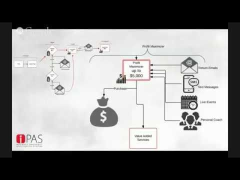 » What is iPAS2? How the system works – Ipas2 Review – What can it do for you? 2015  -Join my winning team, click here : http://www.truthorhypetv.com/?id=silentsage