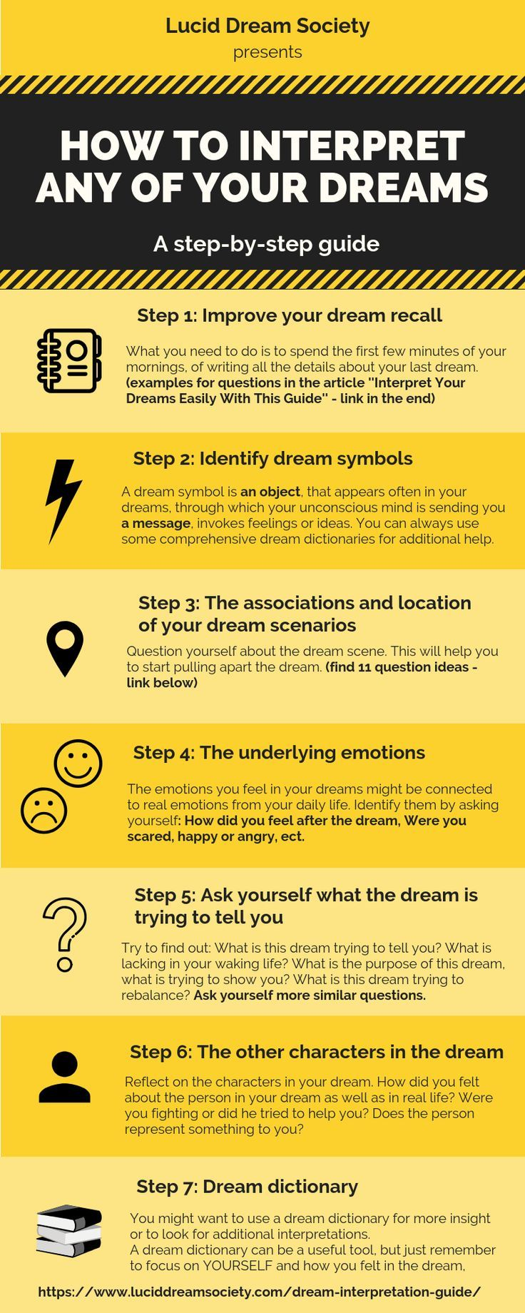 How To Discover The Meaning Of Any Dream Understanding Dreams Dream Interpretation Symbols Lucid Dreaming