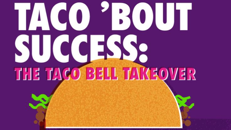 Infographic: The Taco Bell Takeover: Taco Bell