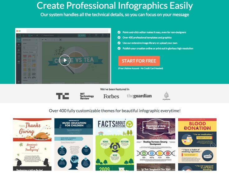 Die besten 25+ Free infographic creator Ideen auf Pinterest ...
