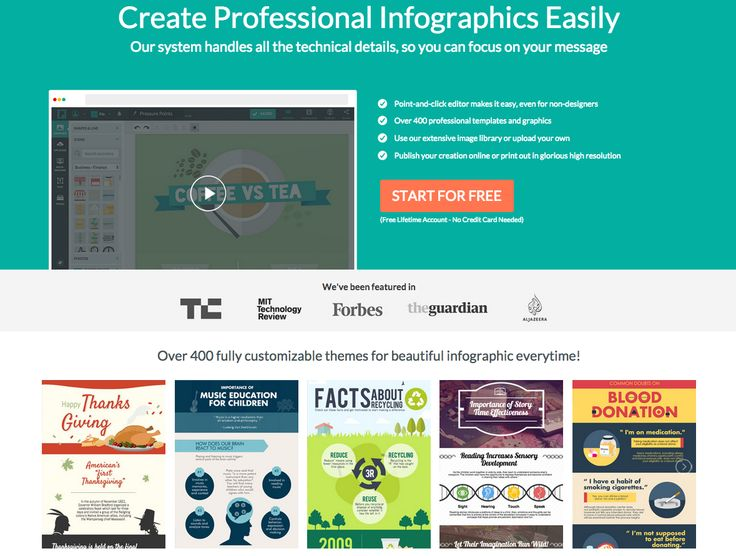Free Infographic free infographic builder : 1000+ ideas about Free Infographic Creator on Pinterest | Create ...