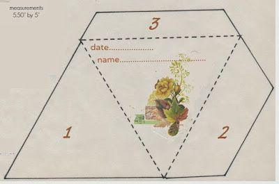 glenda's World : Seed Packet / Envelope Templates
