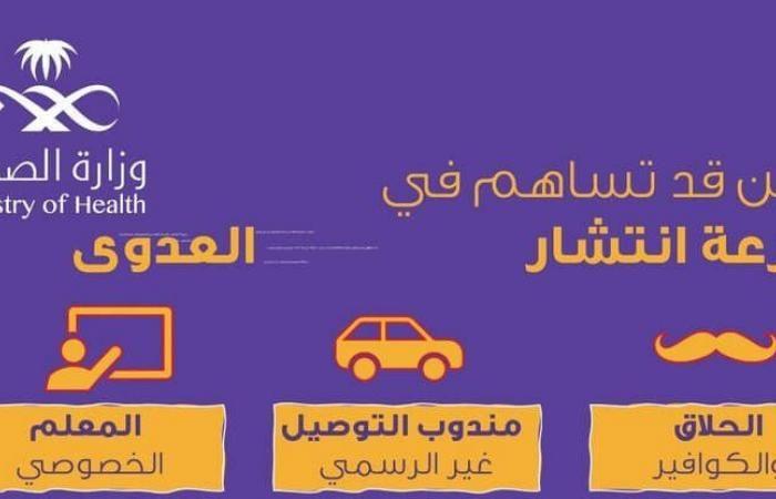 اخبار السعودية الصحة تحذ ر من ممارسات منزلية قد تسهم في سرعة انتشار العدوى In 2020 Health Weather Weather Screenshot