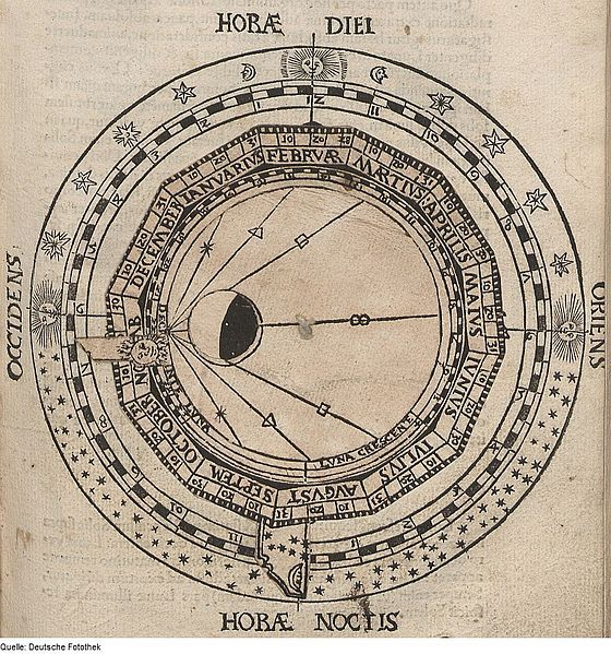 Astronomie & Erde & Mond & Instrument, Petrus Apian & Rainer Gemma Frisius, 1533.        Mathematician and cartographer Gemma Frisius was born December 9, 1508.