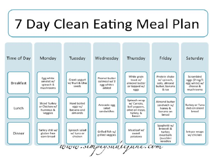 A 7-Day, 1,200-Calorie Meal Plan
