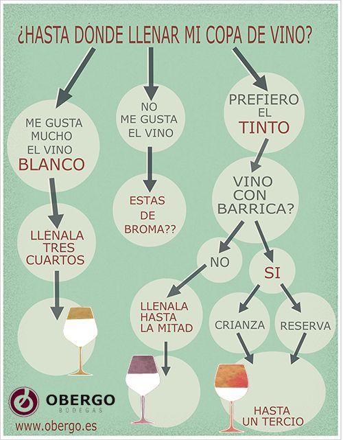 L (Llenar tu copa): ¿Hasta dónde debes llenar tu copa de vino? Un #ObergoConsejo muy interesante.