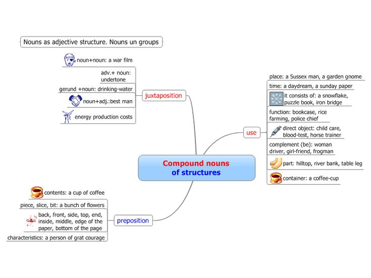 using mind mapping as a memory technique Emphasising, or chunking, is a technique used in mind mapping to gather and emphasise the main branches within a boundary to make spe- cific topics or ideas in the mind map visually noticeable alongside the rest.