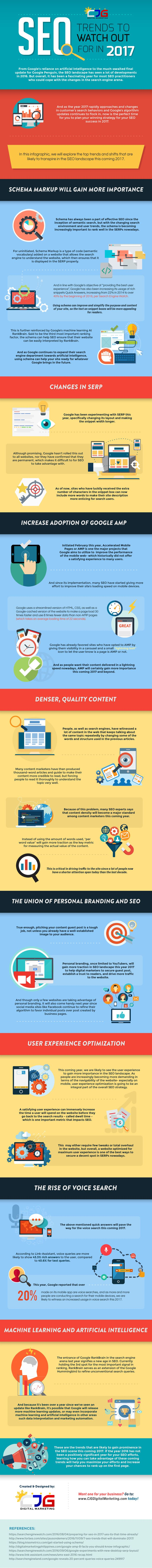 The Top 8 SEO Trends to Watch Out for in 2017 (Infographic) - An Infographic from CJG Digital Marketing