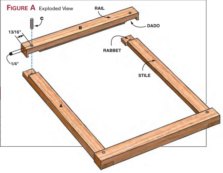 Craftsman Frame Pegged half-lap joints are the cabinetmaker's way to build a beautiful frame. By Jock and Susan Holmen Picture frames are pretty easy to make, except when it comes to putting the pieces together. Getting four mitered corners perfectly cut and glued can drive you batty! This frame uses a simpler approach—the half-lap, a traditional furniture maker's joint. It's very easy to make on the tablesaw and resembles a …