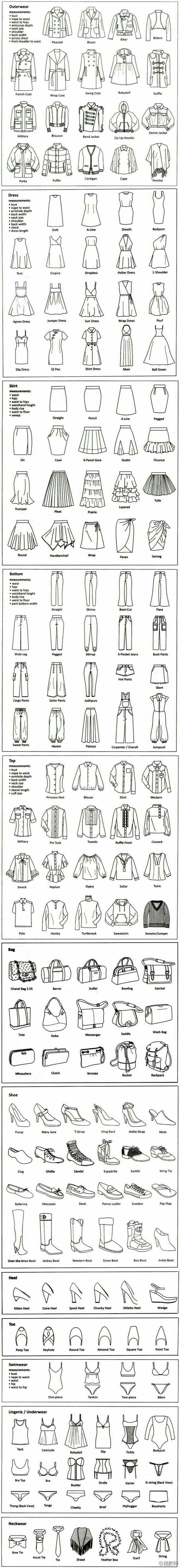 Measurements per garment