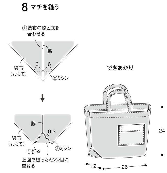 マチ 付き トート バッグ 作り方 【マチありトートバッグの作り方】万能おしゃれでたっぷり収納!