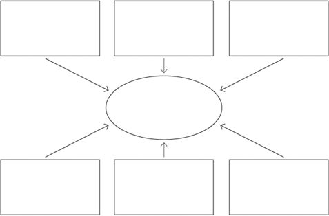 Free Blank Concept Maps. Diagrams. Get Free Images About World Maps