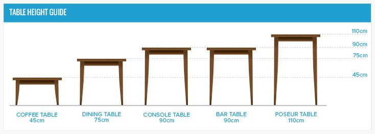wooden kitchen table dimensions - Google Search