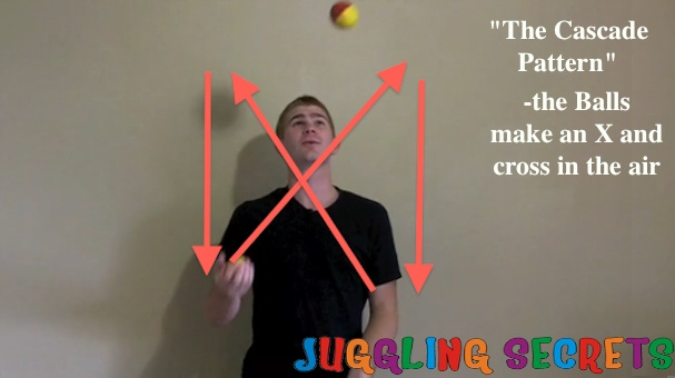 how to learn to juggle three balls