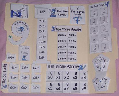 Tablas de multiplicación GRATIS lapbook