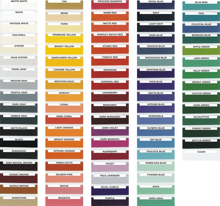 car color chart