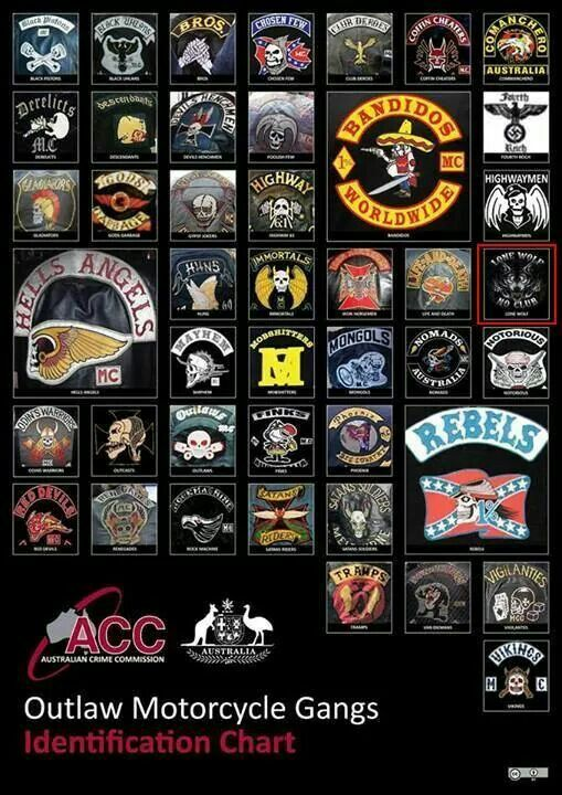 Outlaw Motorcycle Clubs (NOT GANGS)