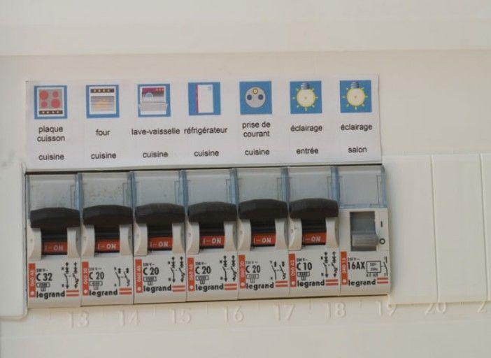 Application Tableau Electrique