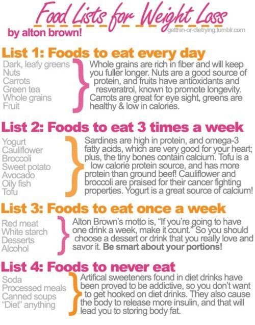 Healthy foods to lose weight list