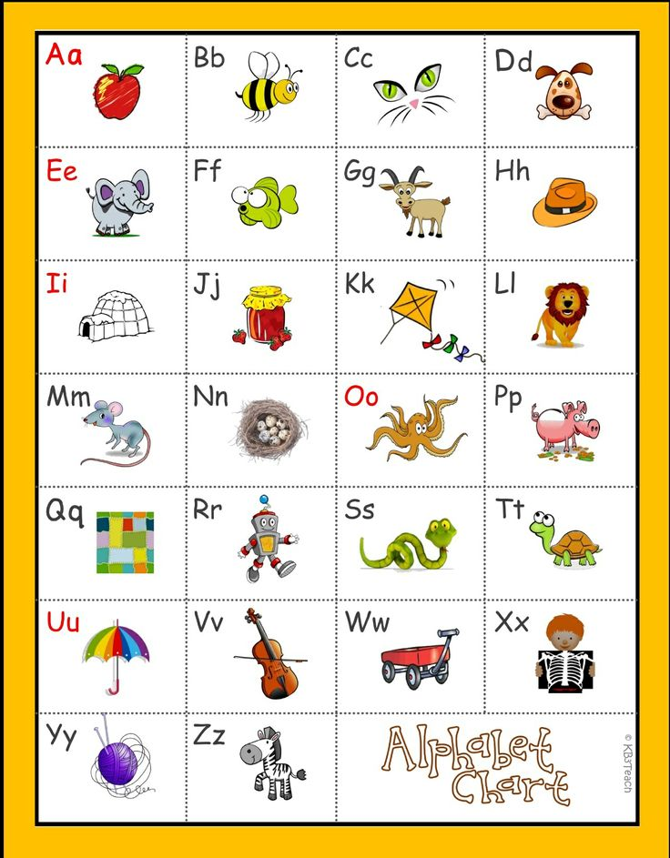 Alphabet Sounds Chart